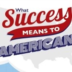 What Success Means to Americans [INFOGRAPHIC]